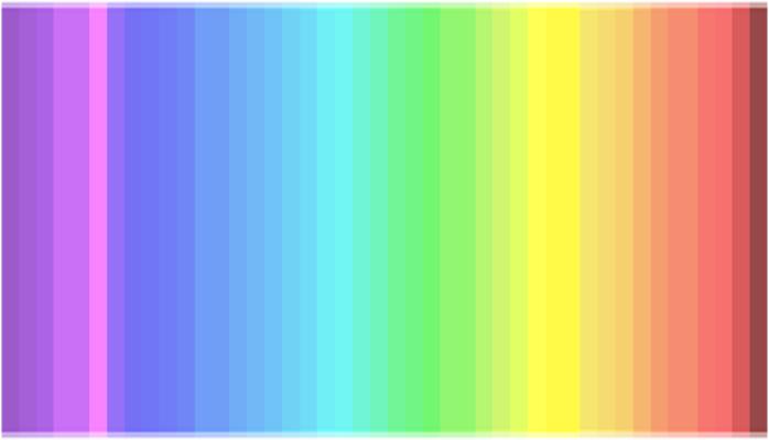 Solo 1 de cada 4 personas ve los colores en este gráfico, ¿podrás tú?