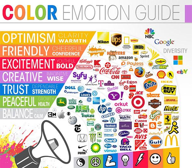 ¿Qué color es el más adecuado para una marca?